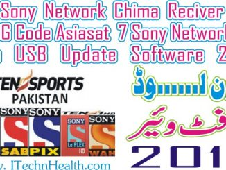 All China  Receiver  Software