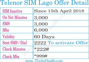 How to Activate Telenor SIM Wapis Lagao Offer 2018 - iTechnHealth com