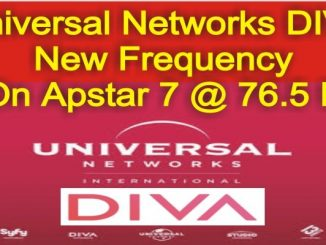 Universal_Networks_DIVA_New_PowerVU_Key_At_Apstar_7___76.5°E