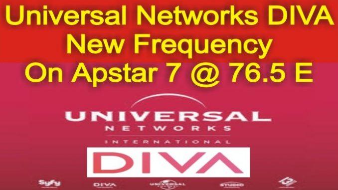 Universal Networks DIVA New PowerVU Key At Apstar 7 @ 76 5°E 2018