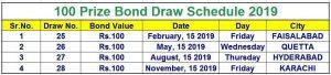 100 Prize Bond Schedule 2019