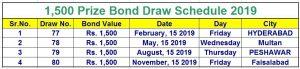 1500 Prize Bond Schedule 2019