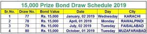 15000 Prize Bond Schedule 2019
