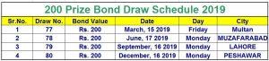 200 Prize Bond Schedule 2019