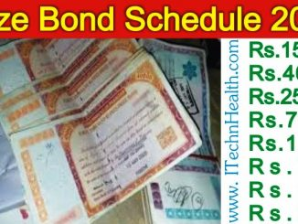 2019_Prize_Bond_Draw_Schedule