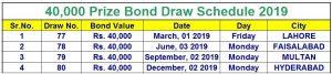 40000 Prize Bond Schedule 2019
