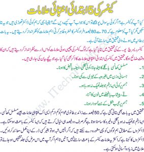 Symptoms of Cancer Disease In Urdu