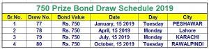 750 Prize Bond Schedule 2019