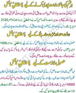 Benefits of Ya-Aliyo In Urdu