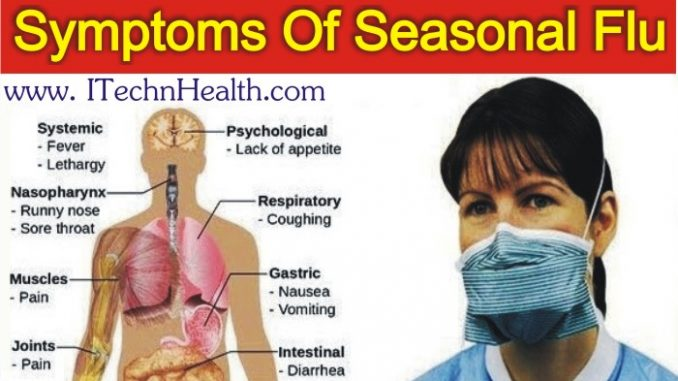 Main Symptoms Of Swine Flu And Seasonal Flu