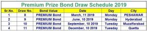 Premium Prize Bond Schedule 2019
