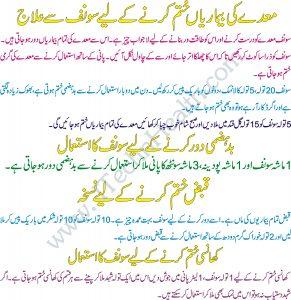 Sounf Ke Desi Tibi Fawaid in Urdu