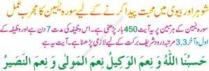 Benefits_of_Hasbunallah_Wanikmal_Wakil_In_Urdu
