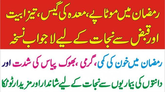 Bimariyan K Gharelo Totkay For Ramzan