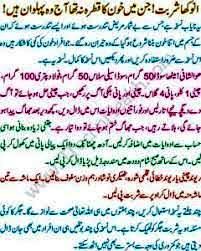 Platelets Ki Kami Ka Ilaj In Urdu