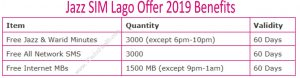 Jazz Sim Lagao Offer 2019 Benefits