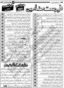 KHAZINA-E-ROHANIYAAT July 2019 Urdu magazine