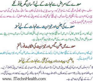 Maday Ki Jalan Ka Ilaj In Urdu