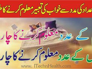 Khwab Ki Tabeer In Urdu
