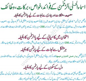Ya Rehman Ka Wazifa In Urdu