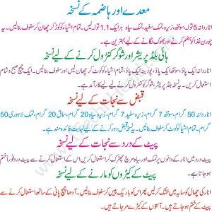 High Blood Pressure Aur Sugar Ka Anar Se Ilaj