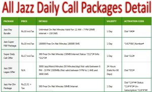 All Jazz Daily Call Packages Detail