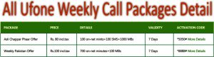 Ufone Weekly Call Packages Detail