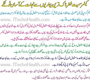 Treatment for Cancer In Urdu