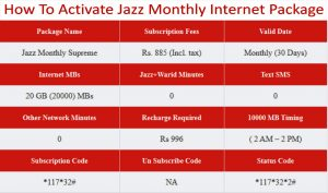 Jazz Monthly Package Subscribe Code