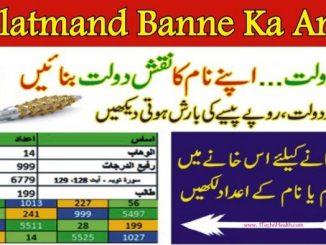 Dolatmand Banne Ka Amal Or NaqshDolat