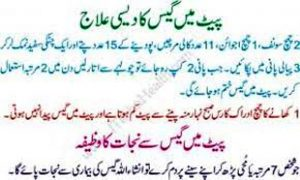 Bhook Ki Kami Ka Ilaj In Urdu