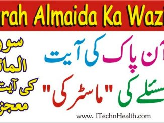 Wazifa for Financial Problems Rizk Ki Tangi ka Hal